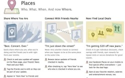 Facebook&#8217s Places program offers new marketing potential