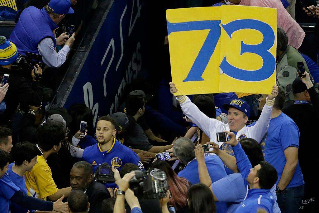 Golden State Warriors Record