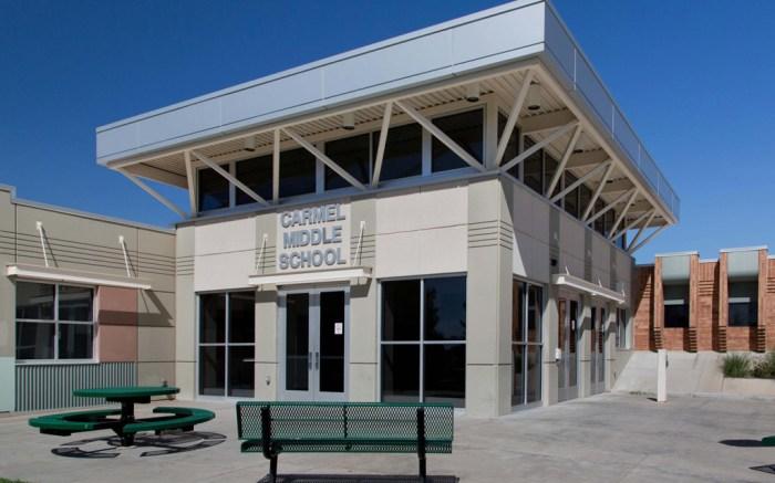 Carmel Middle School Colorado Springs
