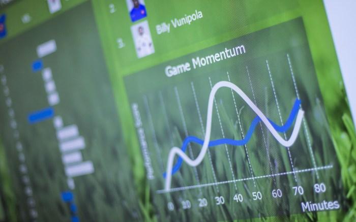 NPD sports data analysis