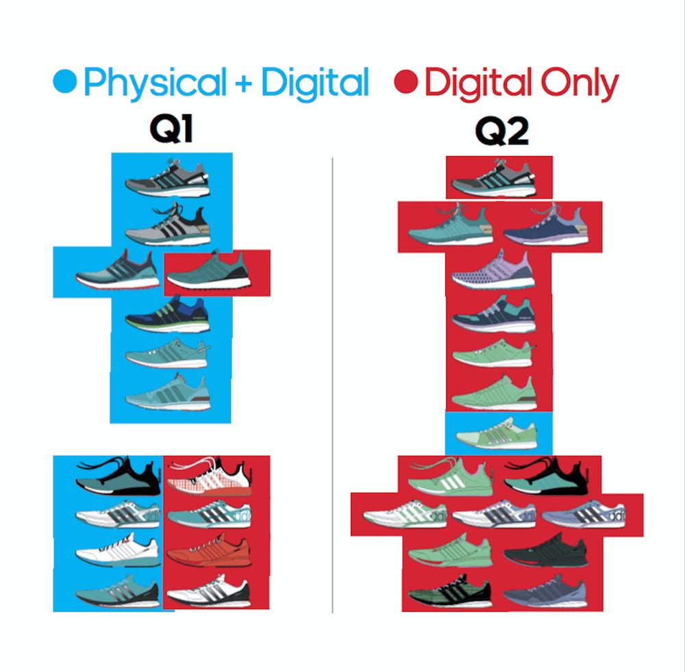 3D, digital, physical samples