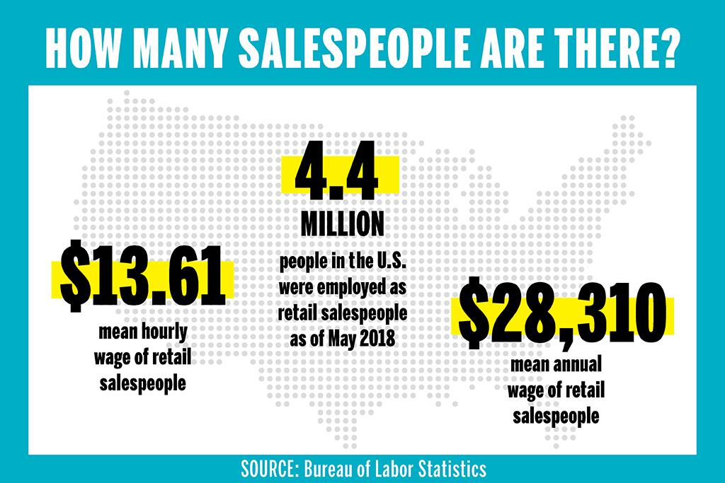 May 2018 Statistics on US Sales Employment