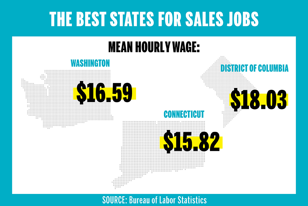 Best States for Retail Sales Jobs
