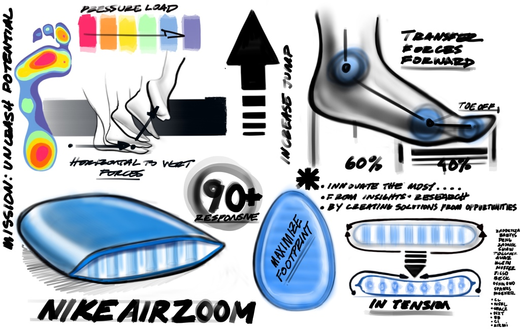 Nike AlphaDunk Air Unit Sketch
