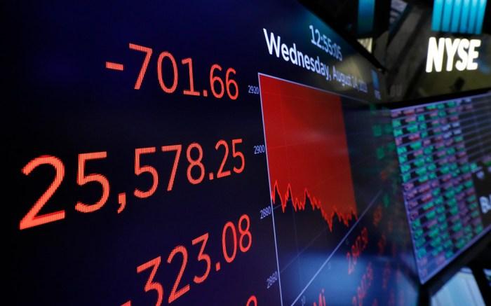 dow jones stock market