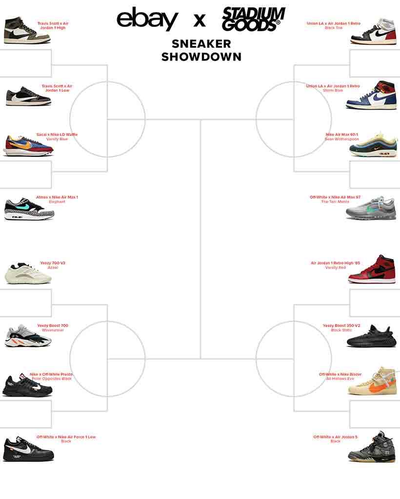 Stadium Goods eBay Sneaker Showdown