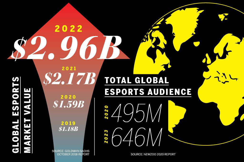 ESports Data