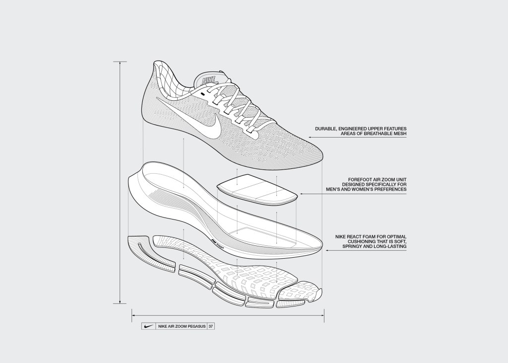Nike Air Zoom Pegasus 37 Design Breakdown