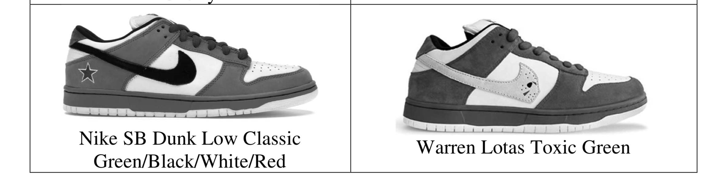 Nike sues Warren Lotas Nike Dunks