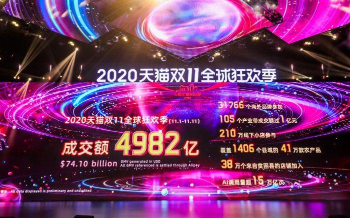 Alibaba Singles' Day 2020