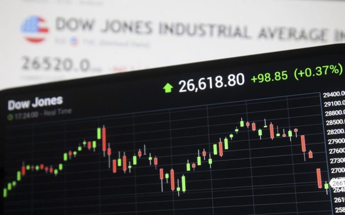 In this photo illustration the Dow Jones Industrial Average index displayed on a smartphone screen. Stock market indexes sharply dropped as investors nervously looked at elevating coronavirus case counts in the US and Europe, as media reported. (Photo by Pavlo Gonchar / SOPA Images/Sipa USA)(Sipa via AP Images)