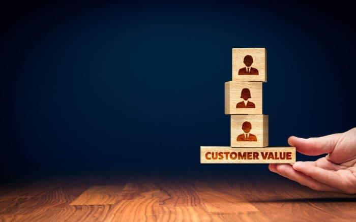 Stock graphic of customer value ranking high low