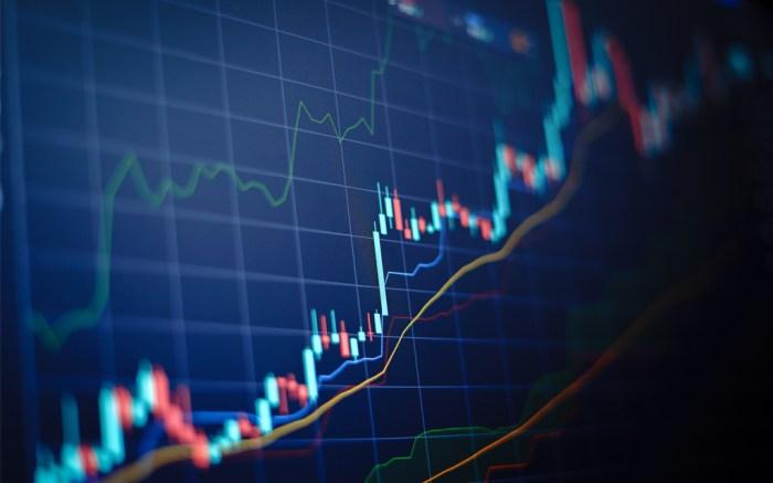 Stock Market Shares Chart